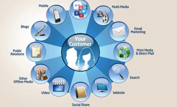 Strategi marketing online yang efektif